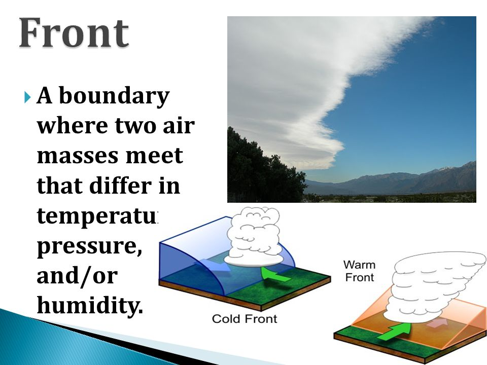Front A boundary where two air masses meet that differ in temperature, pressure, and/or humidity.