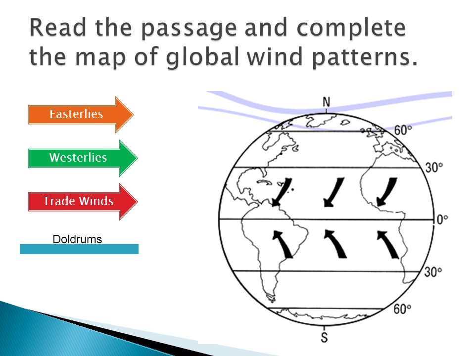 Read the passage and complete the map of global wind patterns.