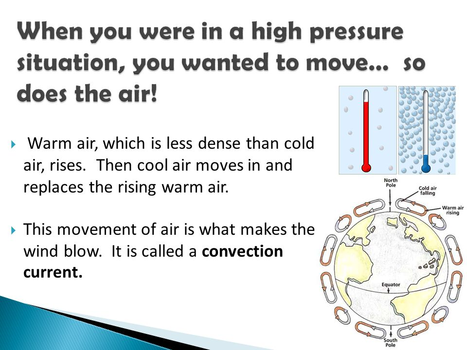 When you were in a high pressure situation, you wanted to move… so does the air!