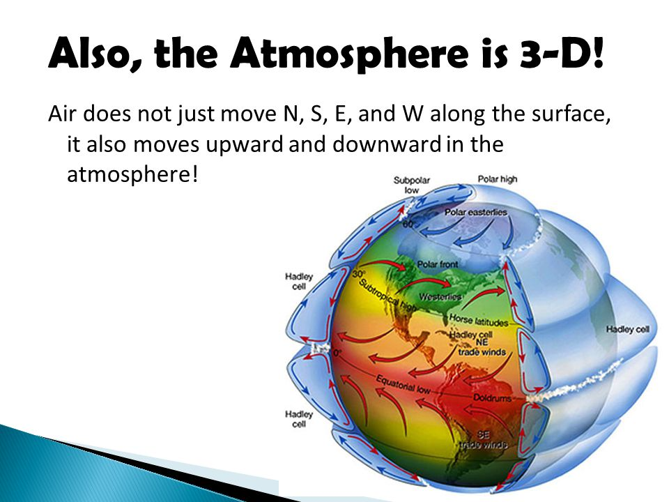 Also, the Atmosphere is 3-D!