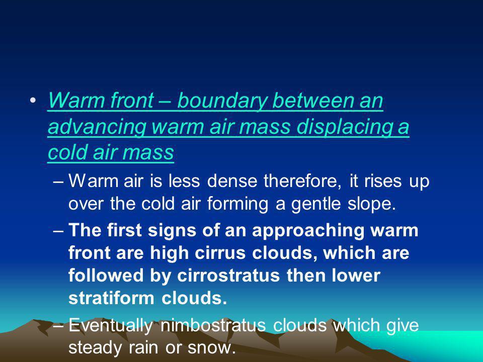 Warm front – boundary between an advancing warm air mass displacing a cold air mass