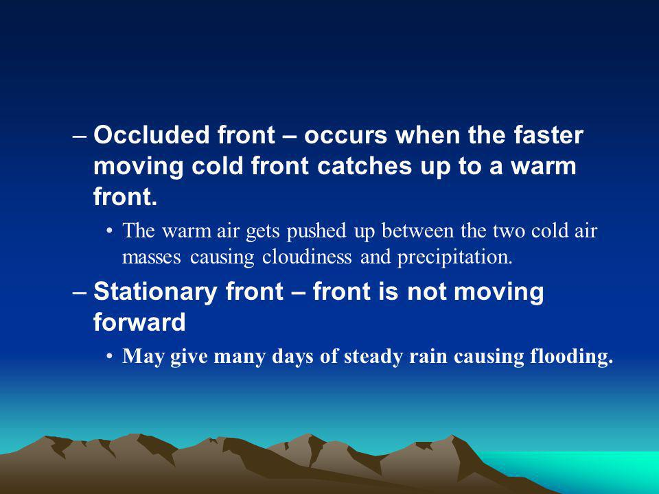 Stationary front – front is not moving forward