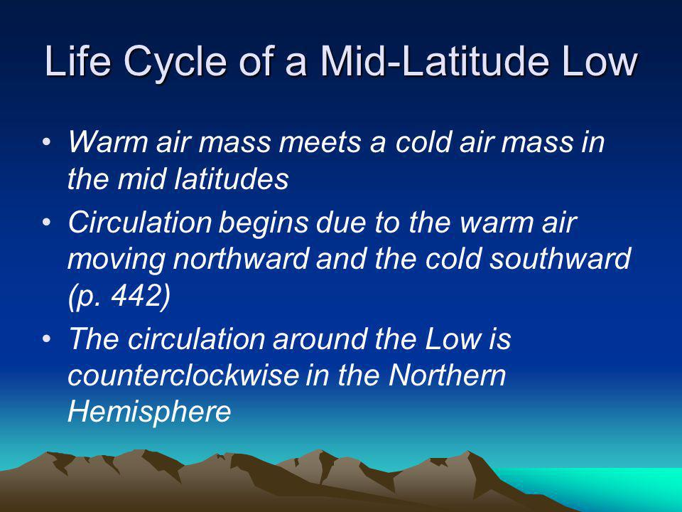 Life Cycle of a Mid-Latitude Low
