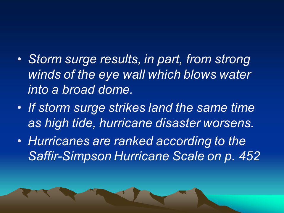 Storm surge results, in part, from strong winds of the eye wall which blows water into a broad dome.