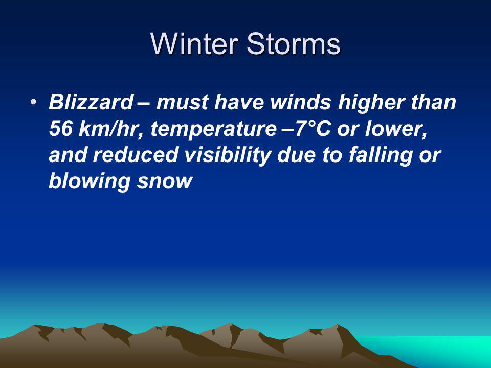Winter Storms Blizzard – must have winds higher than 56 km/hr, temperature –7°C or lower, and reduced visibility due to falling or blowing snow.