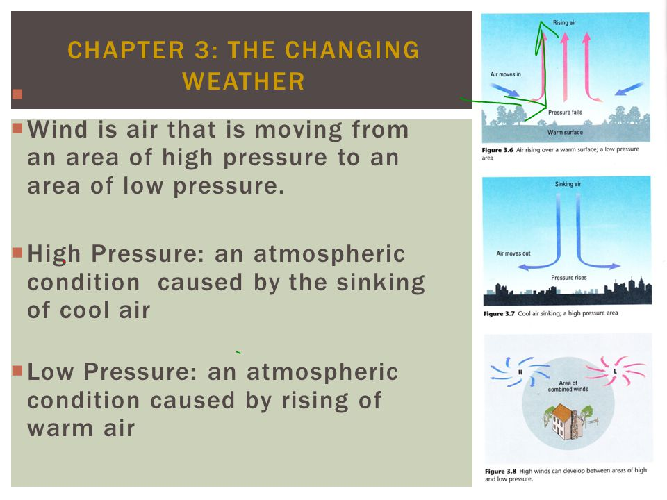 Chapter 3: The Changing Weather