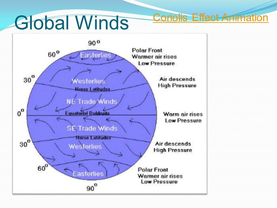 Global Winds Coriolis Effect Animation