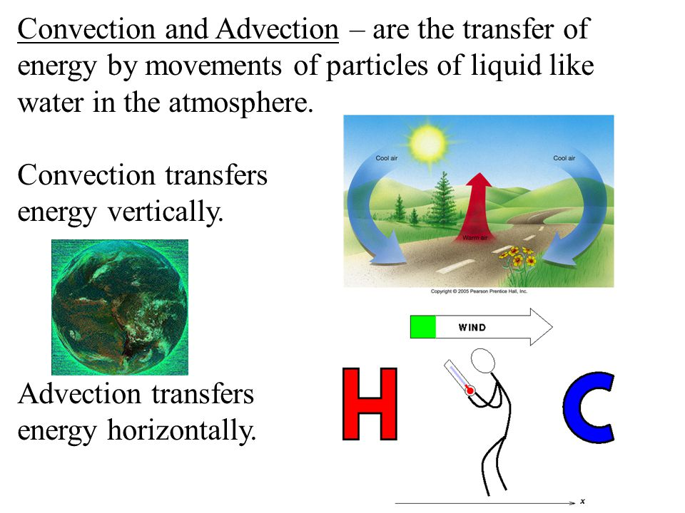 Convection and Advection – are the transfer of energy by movements of particles of liquid like water in the atmosphere.