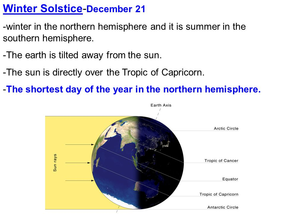 Winter Solstice-December 21