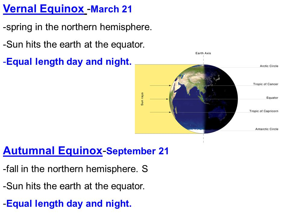 Autumnal Equinox-September 21