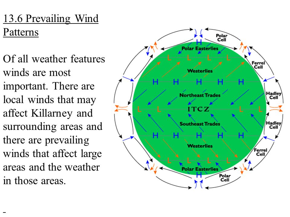 13.6 Prevailing Wind Patterns