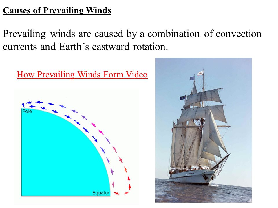 Causes of Prevailing Winds