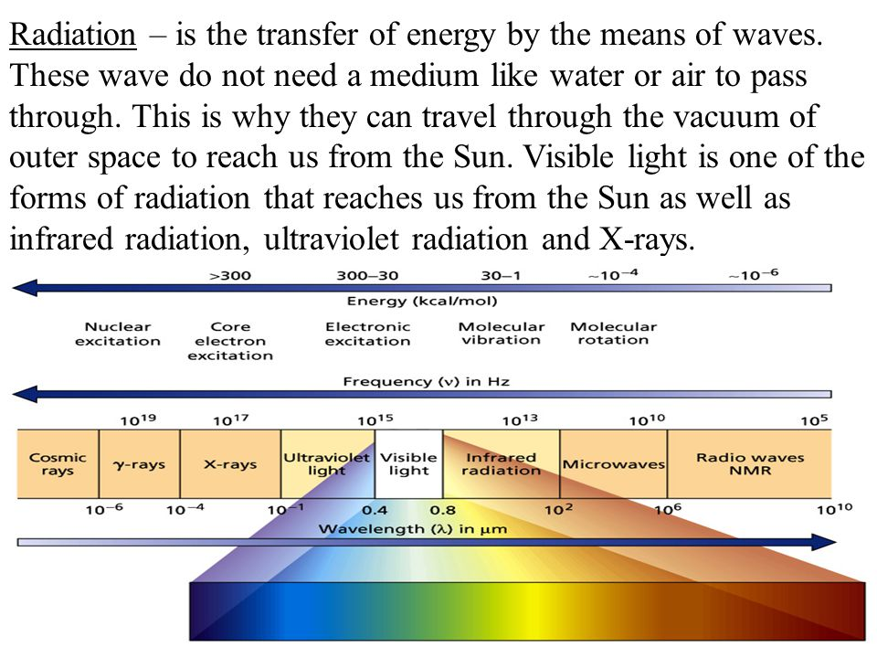 Radiation – is the transfer of energy by the means of waves