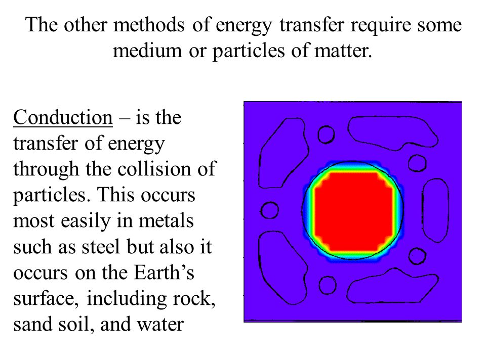 The other methods of energy transfer require some medium or particles of matter.