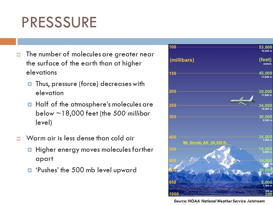 PRESSSURE The number of molecules are greater near the surface of the earth than at higher elevations.