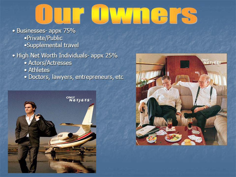 Our Owners Businesses- appx 75% Private/Public Supplemental travel
