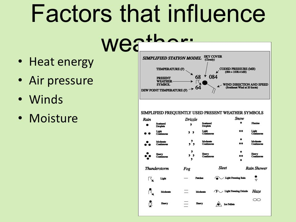 Factors that influence weather: