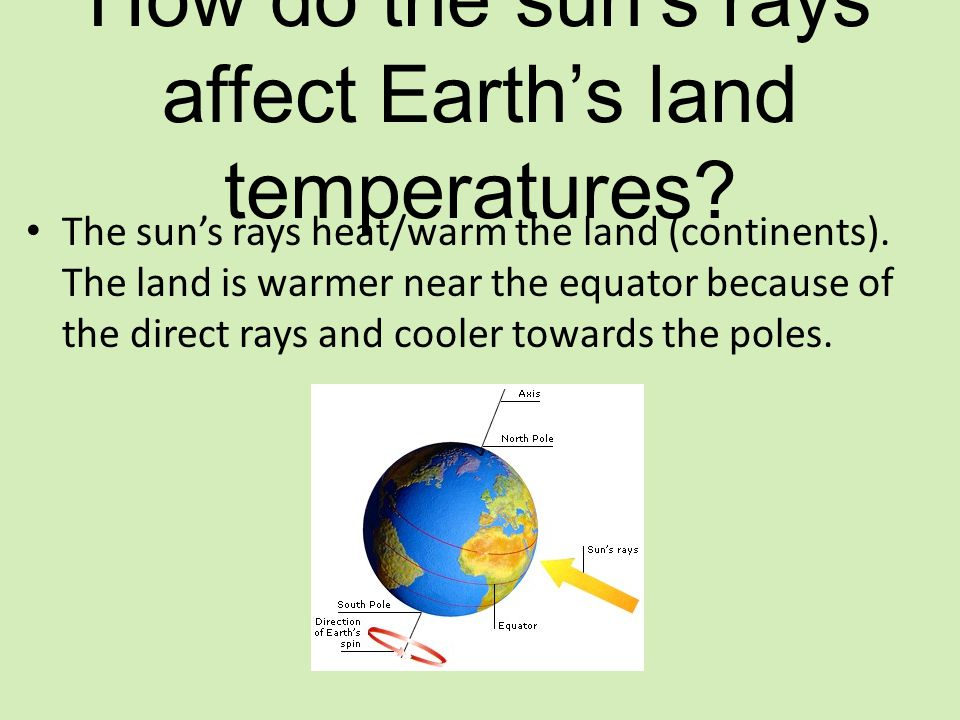 How do the sun's rays affect Earth's land temperatures