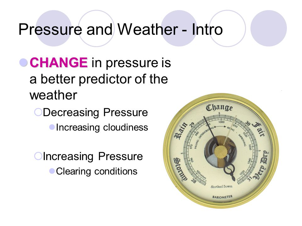Pressure and Weather - Intro