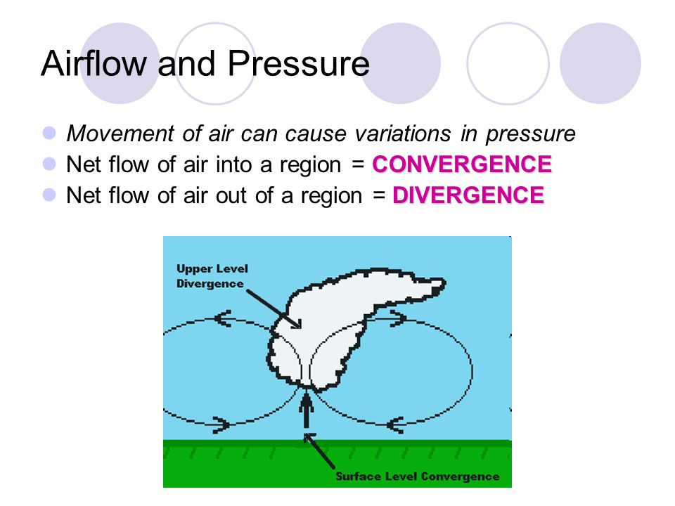 Airflow and Pressure Movement of air can cause variations in pressure