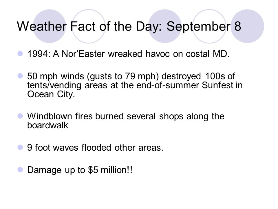 Weather Fact of the Day: September 8