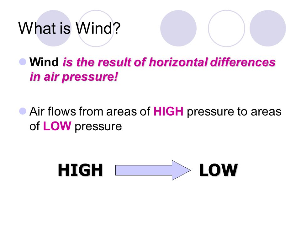What is Wind Wind is the result of horizontal differences in air pressure! Air flows from areas of HIGH pressure to areas of LOW pressure.