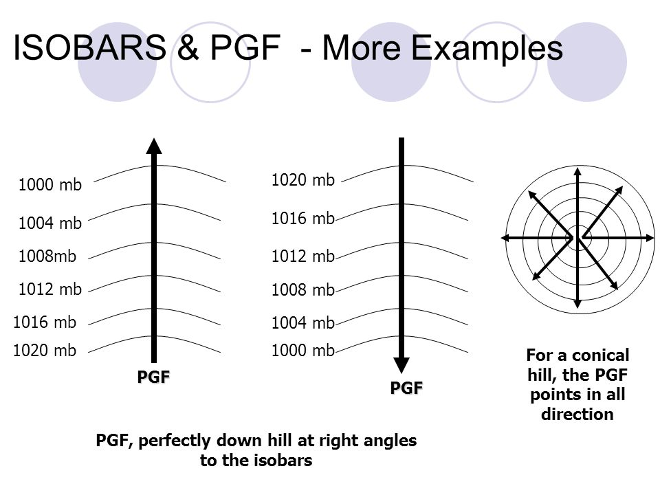 ISOBARS & PGF - More Examples