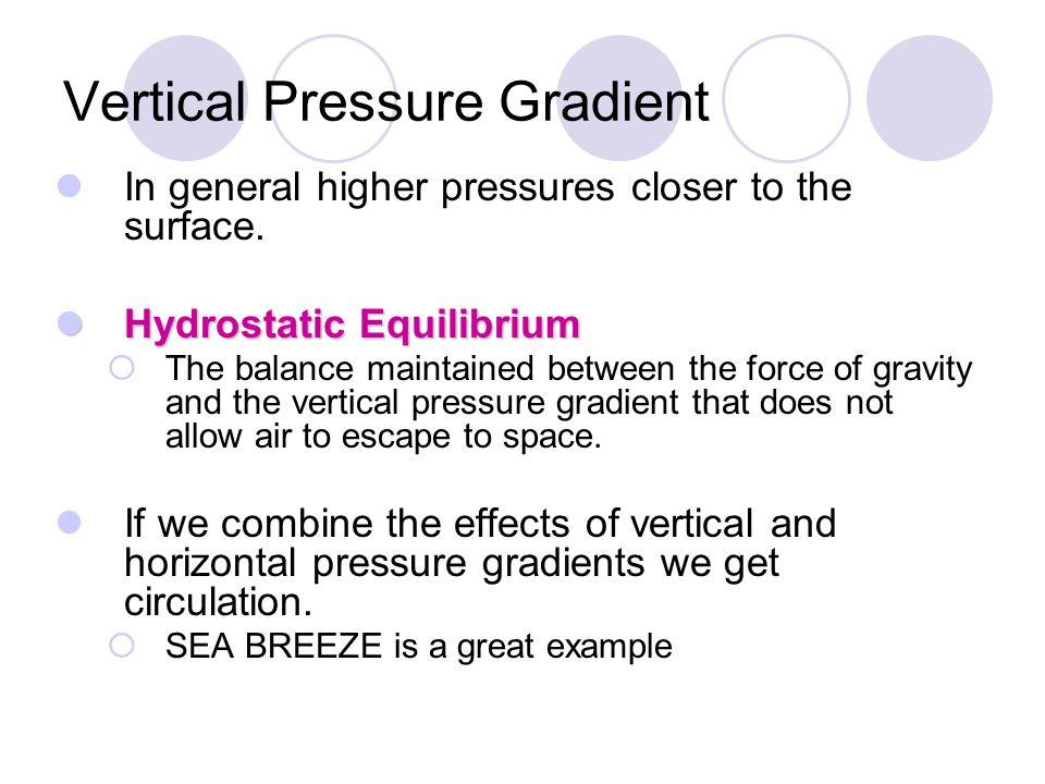 Vertical Pressure Gradient