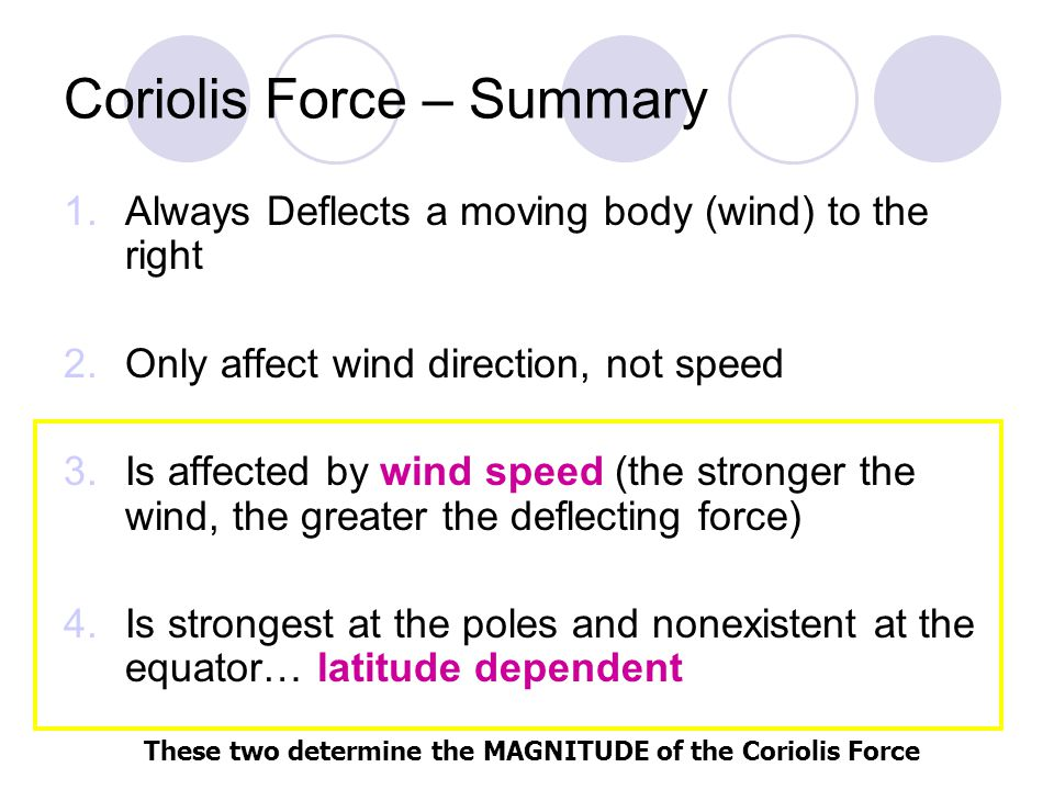 Coriolis Force – Summary