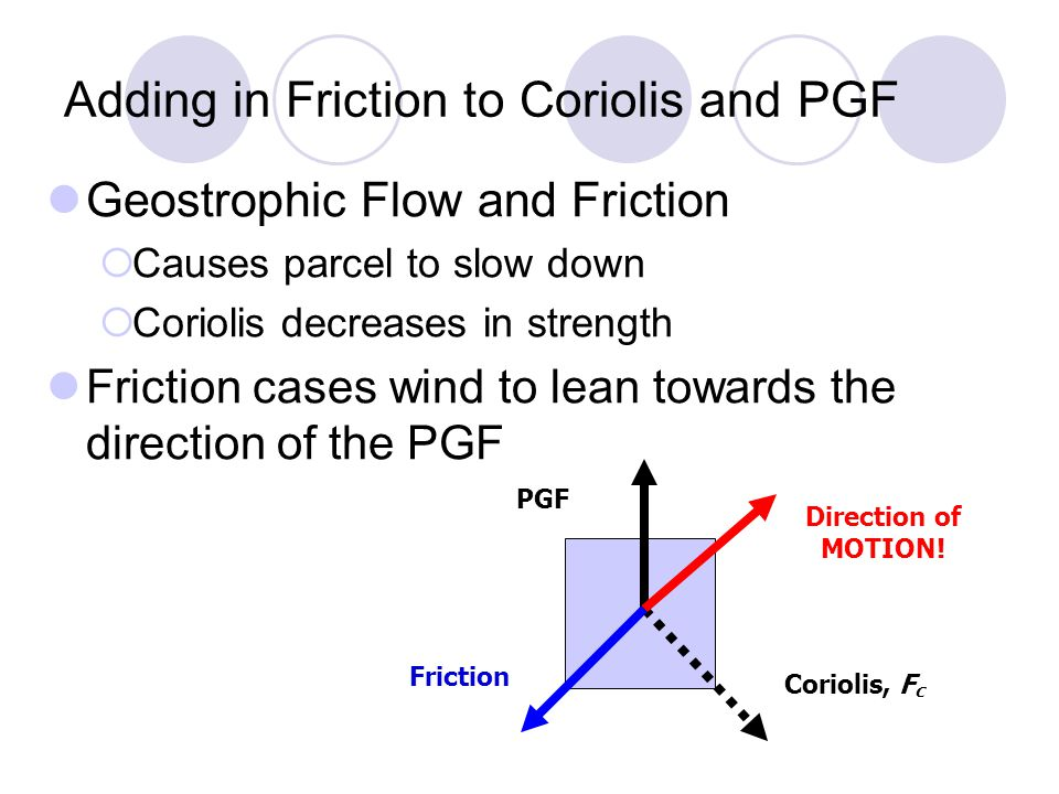 Adding in Friction to Coriolis and PGF