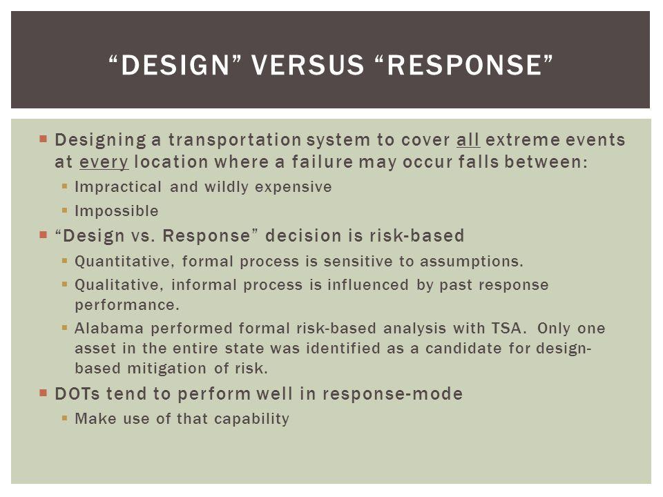 Design versus Response