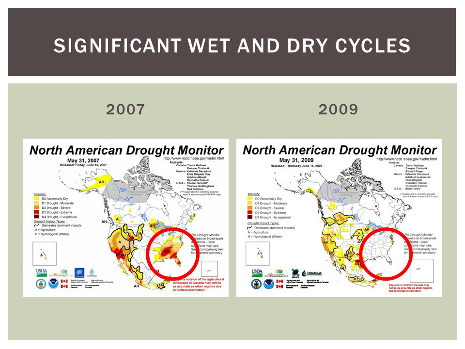 Significant Wet and Dry Cycles
