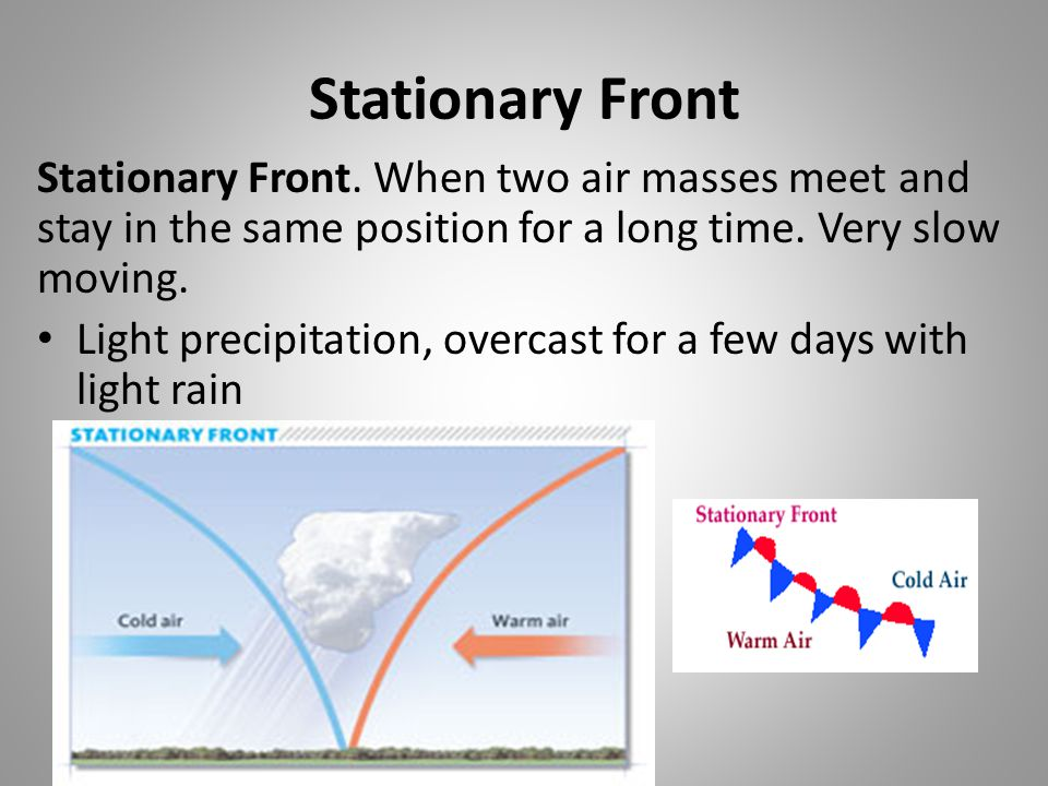 Stationary Front Stationary Front. When two air masses meet and stay in the same position for a long time. Very slow moving.