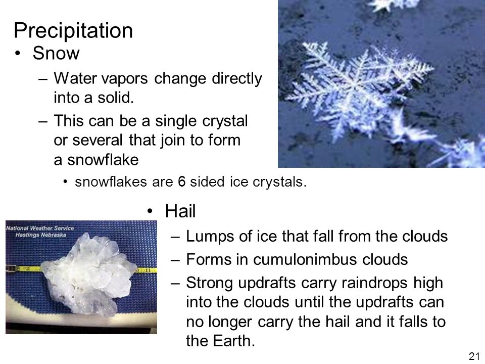 Precipitation Snow Hail Water vapors change directly into a solid.