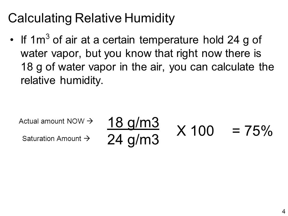 Calculating Relative Humidity