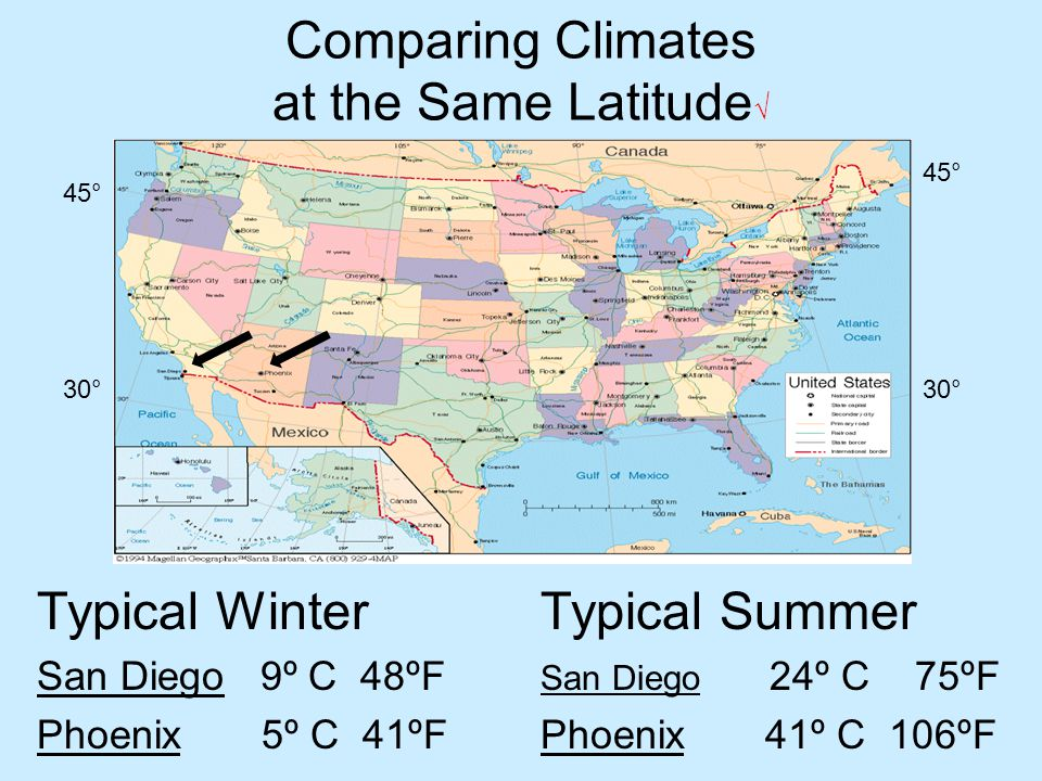 Comparing Climates at the Same Latitude√