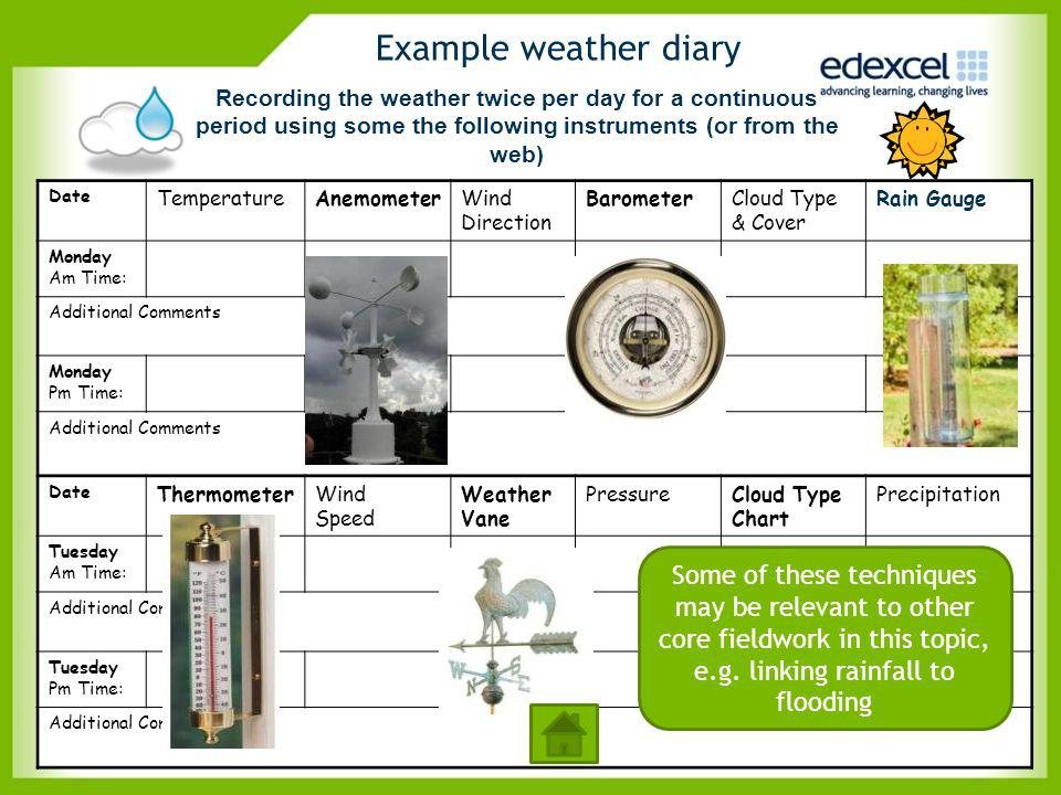 Example weather diary Recording the weather twice per day for a continuous period using some the following instruments (or from the web)