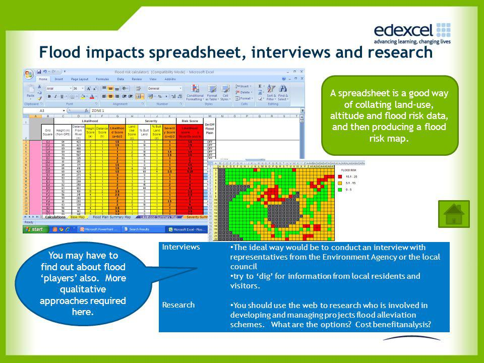 Flood impacts spreadsheet, interviews and research