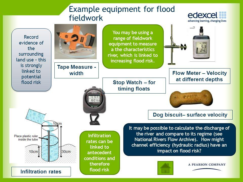 Example equipment for flood fieldwork