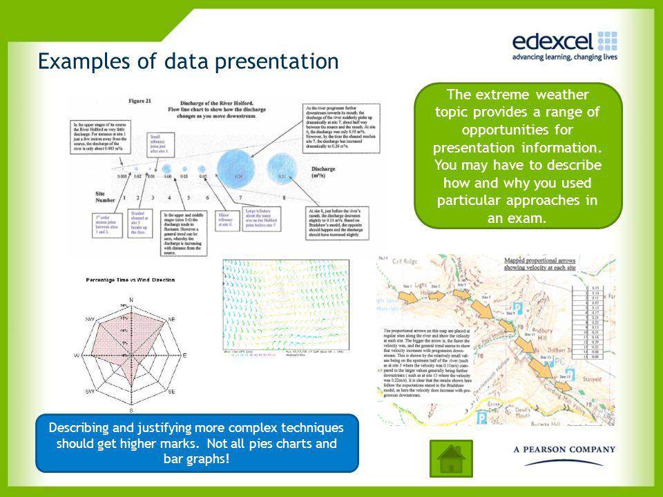 Examples of data presentation