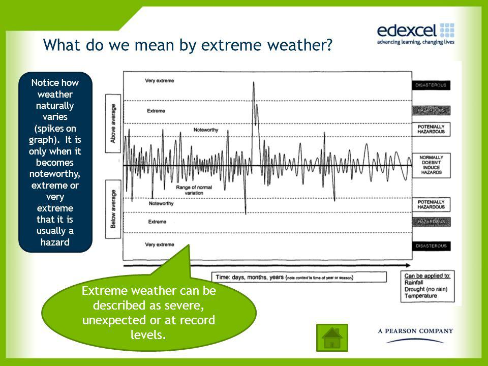 What do we mean by extreme weather