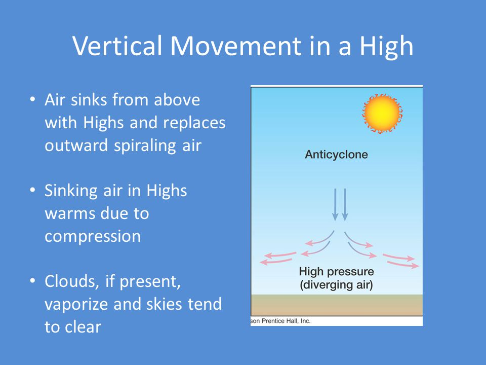 Vertical Movement in a High