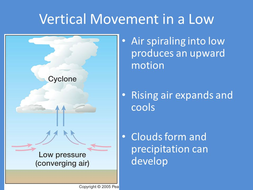 Vertical Movement in a Low