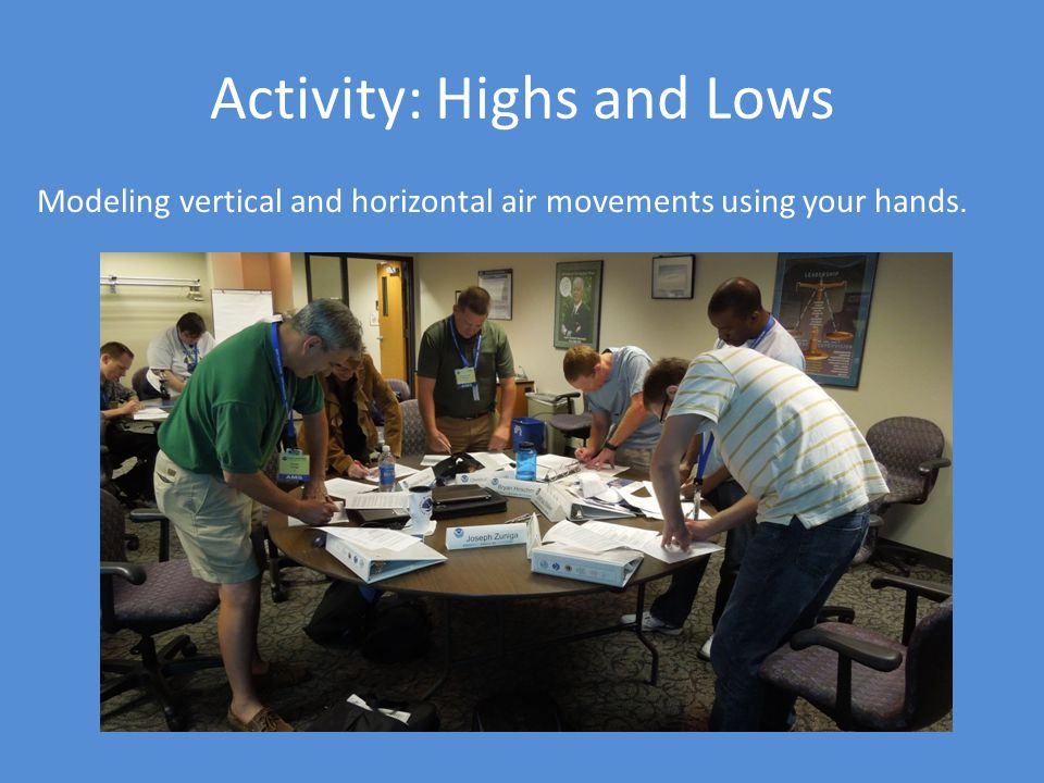 Activity: Highs and Lows