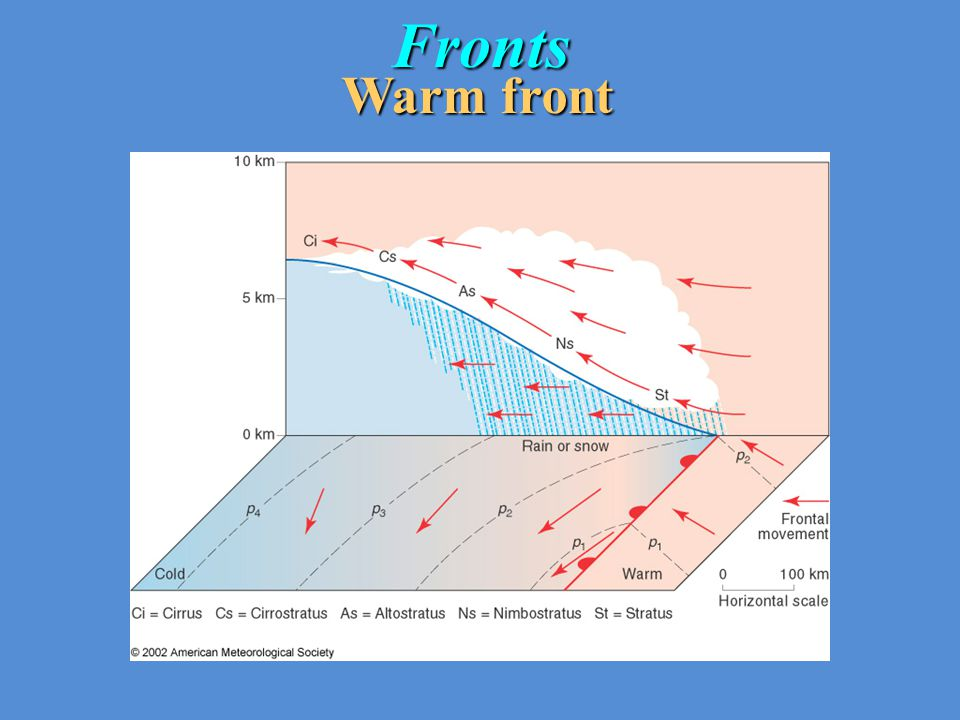Fronts Warm front