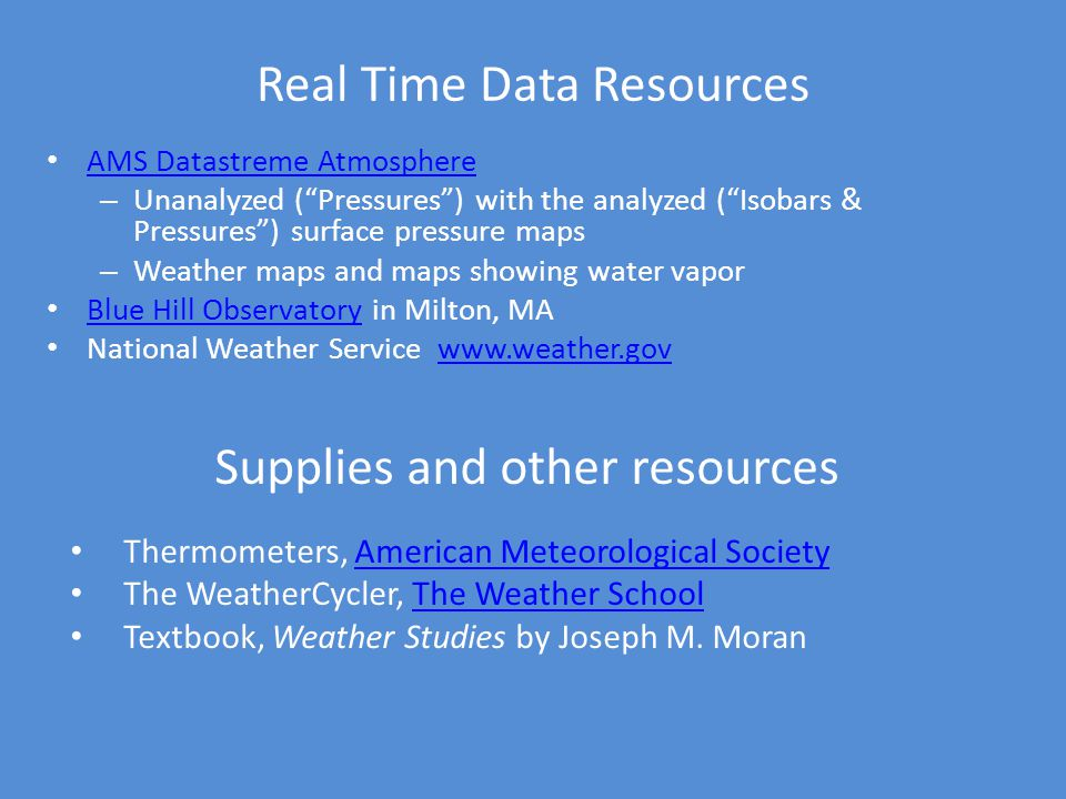 Real Time Data Resources