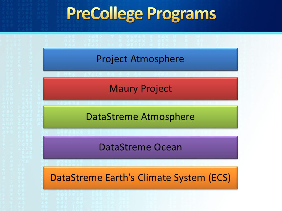 PreCollege Programs Project Atmosphere Maury Project