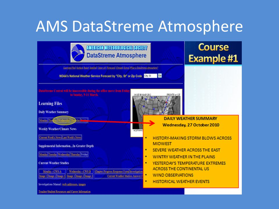 AMS DataStreme Atmosphere