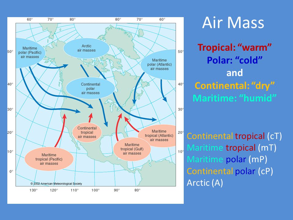 Air Mass Tropical: warm Polar: cold and Continental: dry