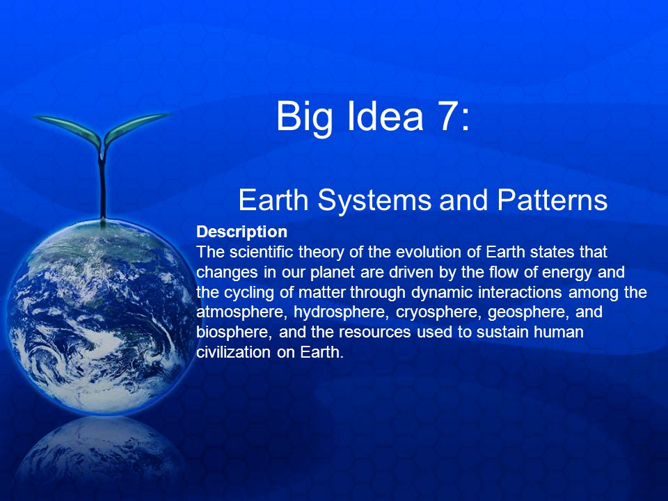 Earth Systems and Patterns